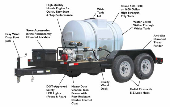 1 000 Gallon Water Trailer Buy Direct From The Manufacturer